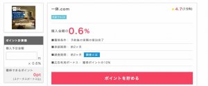 ポイントサイト・ポイントインカムの「一休.com」の還元率は0.6%
